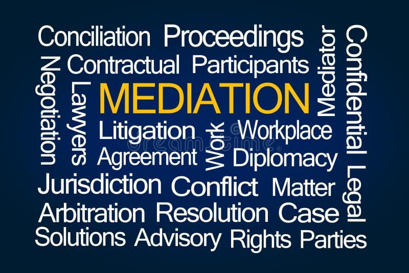 Nuvem da palavra da mediação ilustração do vetor