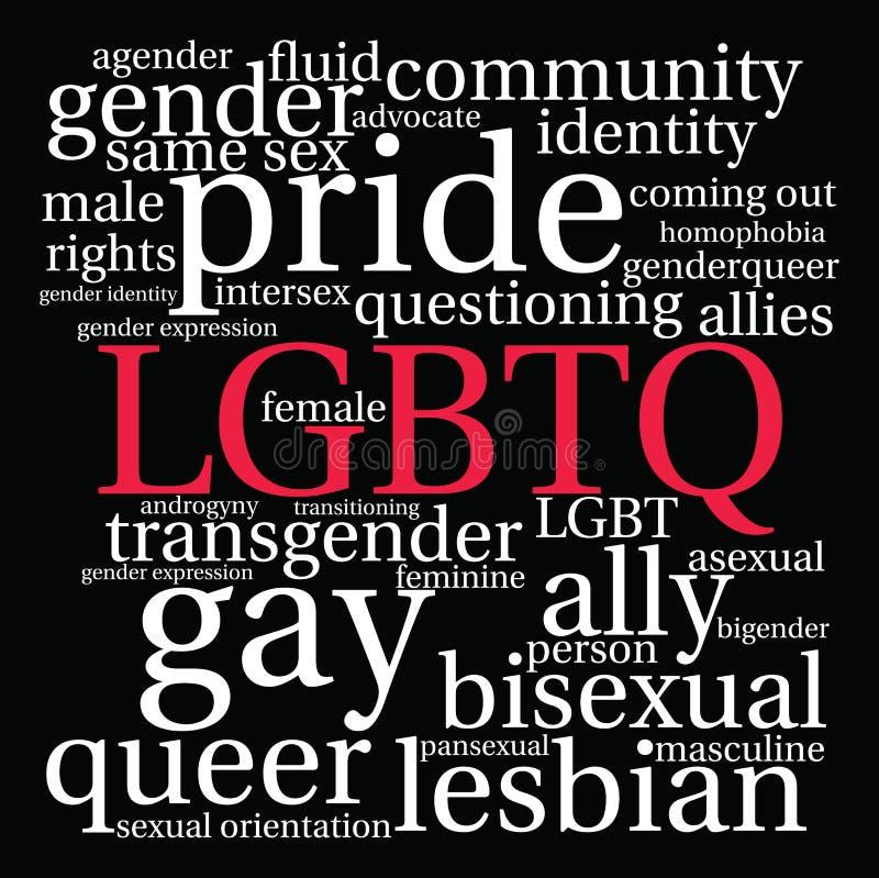 Nuvem da palavra de LGBTQ ilustração royalty free