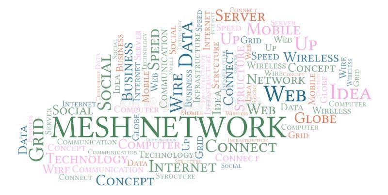 Nuvem da palavra de Mesh Network ilustração royalty free