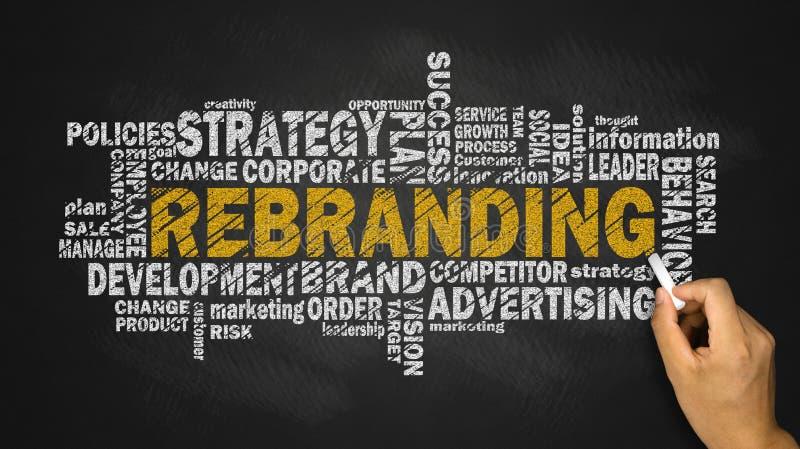 Nuvem da palavra de Rebranding imagem de stock