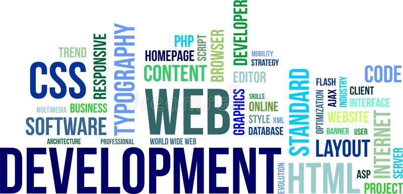 Nuvem da palavra - desenvolvimento da Web ilustração royalty free