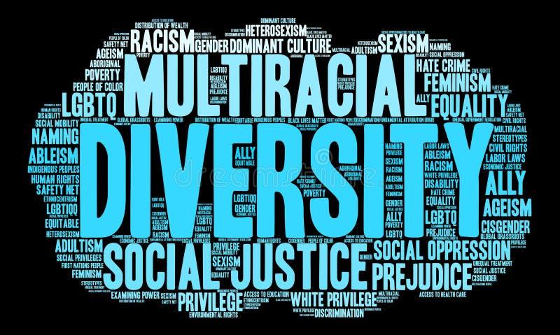 Nuvem da palavra da diversidade ilustração stock