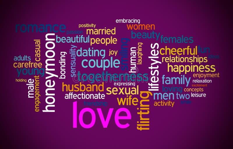 Nuvem da palavra do amor ilustração royalty free