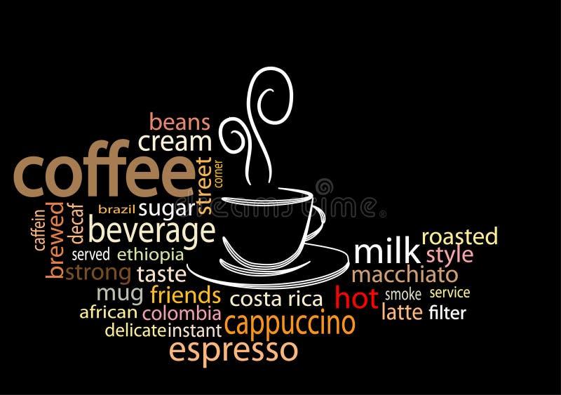 Nuvem da palavra do café ilustração do vetor