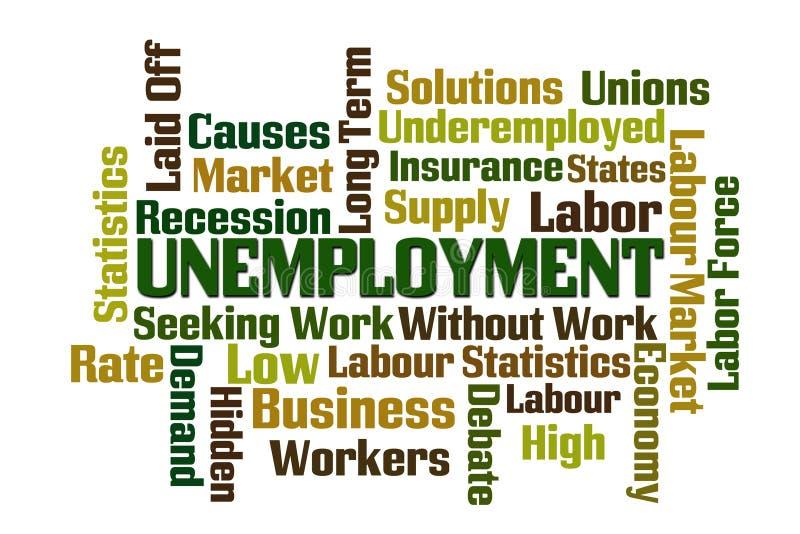 Nuvem da palavra do desemprego ilustração stock