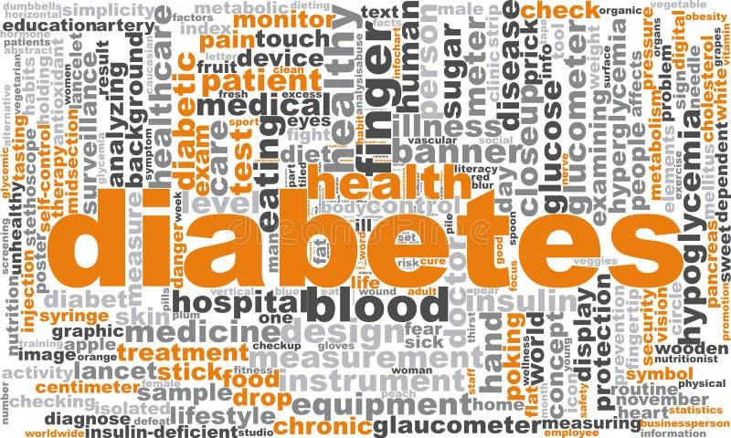 Nuvem da palavra do diabetes ilustração royalty free