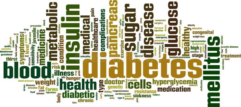 Nuvem da palavra do diabetes ilustração stock