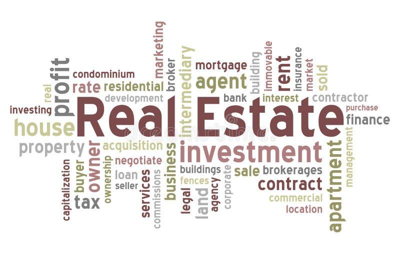 Nuvem da palavra dos bens imobiliários ilustração do vetor