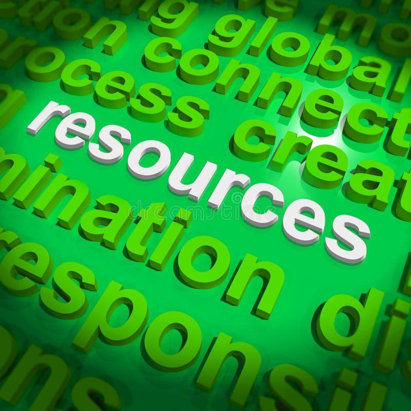 A nuvem da palavra dos recursos mostra a ativos a entrada financeira humana ilustração do vetor