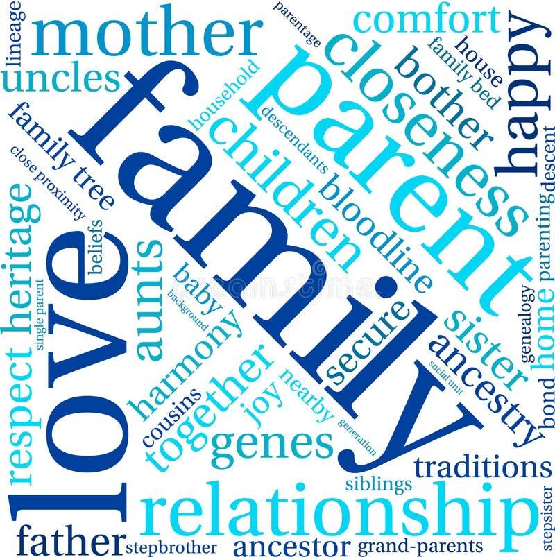 Nuvem da palavra da família ilustração do vetor