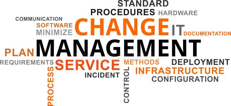 Nuvem da palavra - gestão de mudanças ilustração do vetor