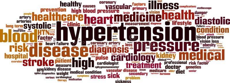 Nuvem da palavra da hipertens?o ilustração stock