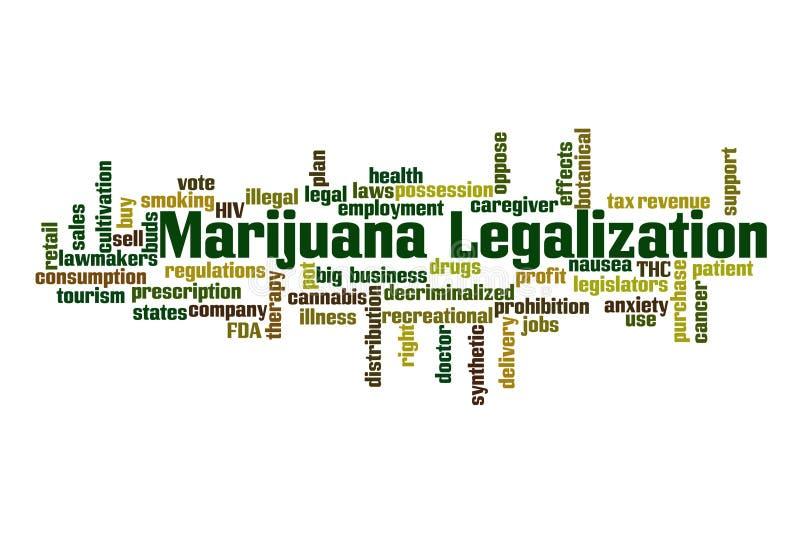 Nuvem da palavra da legalização da marijuana ilustração do vetor