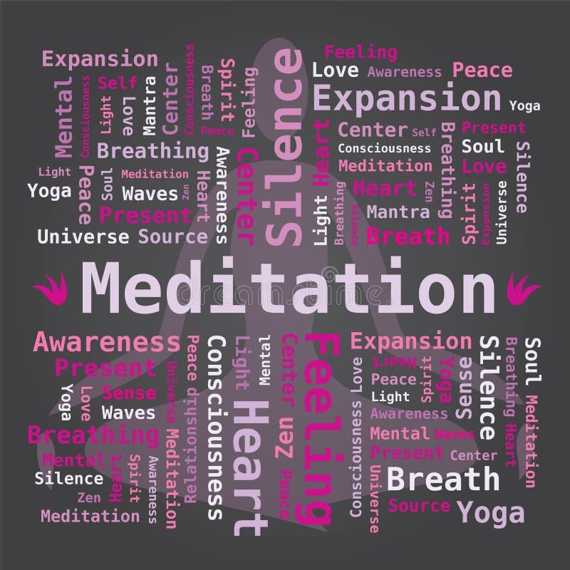 Nuvem da palavra - meditação ilustração royalty free