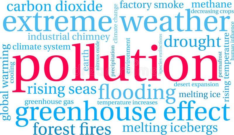 Nuvem da palavra da poluição ilustração do vetor