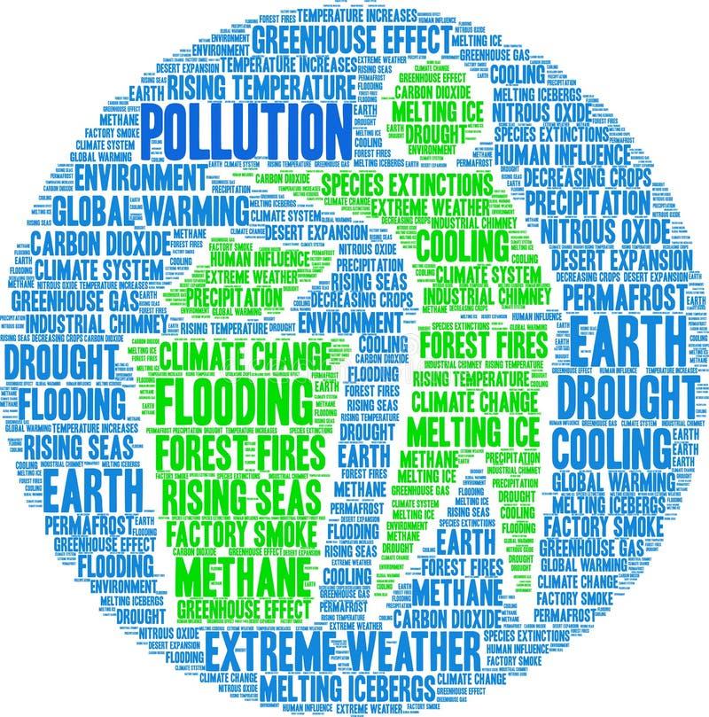 Nuvem da palavra da poluição ilustração stock