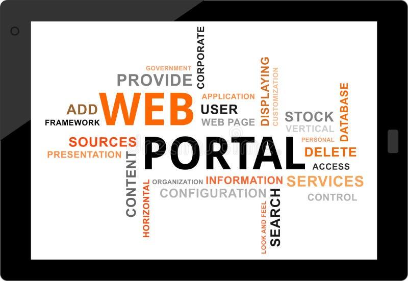 Nuvem da palavra - portal da web ilustração royalty free