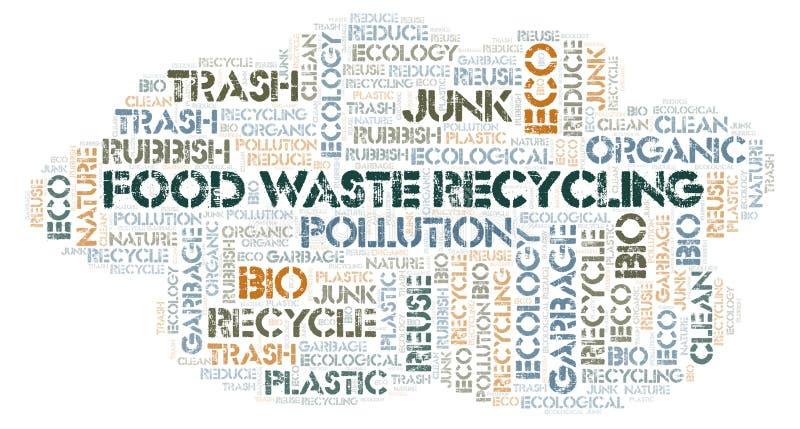 Nuvem da palavra da reciclagem de resíduos do alimento foto de stock