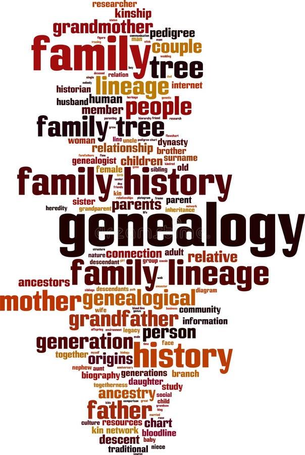 Nuvem da palavra da ?rvore geneal?gica ilustração do vetor