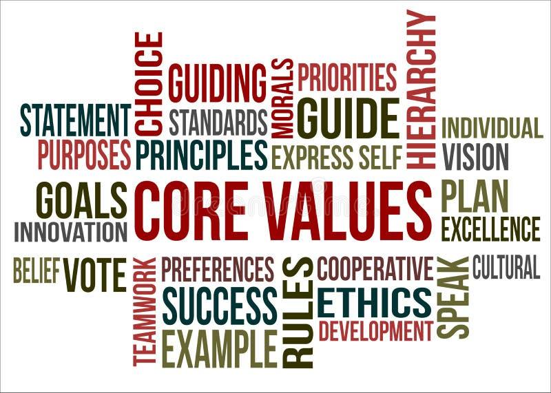Nuvem da palavra - valores do núcleo ilustração royalty free