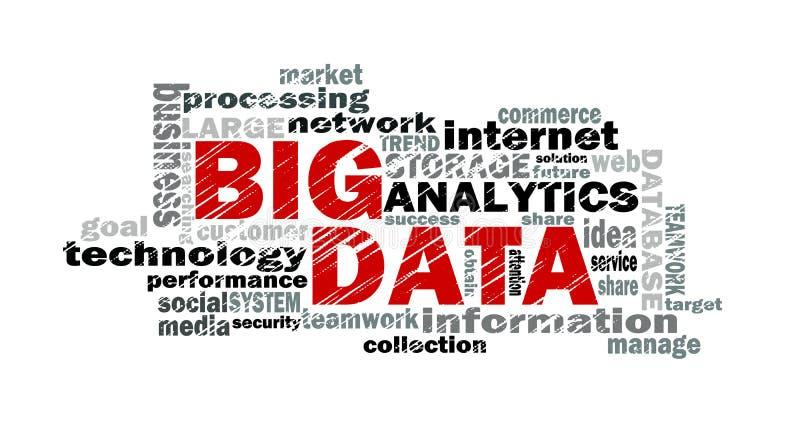 Nuvem grande da palavra de dados ilustração stock