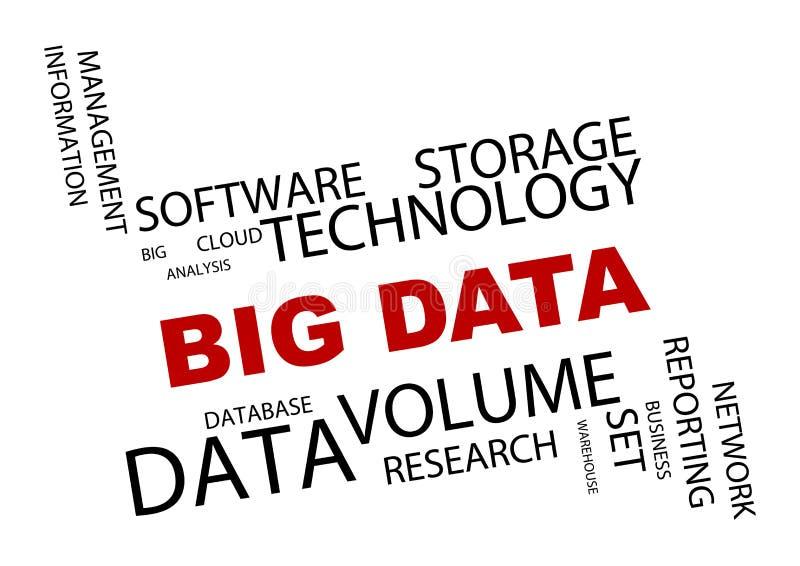 Nuvem grande da palavra do conceito dos dados ilustração do vetor