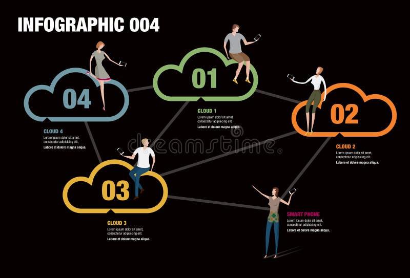 Nuvem Infographic ilustração royalty free