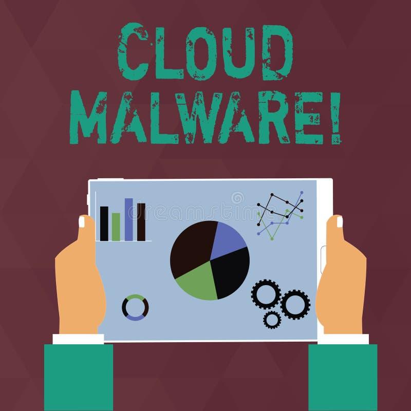 Nuvem Malware da escrita do texto da escrita Arquivo ou programa malicioso do software do significado do conceito prejudicial às  ilustração do vetor
