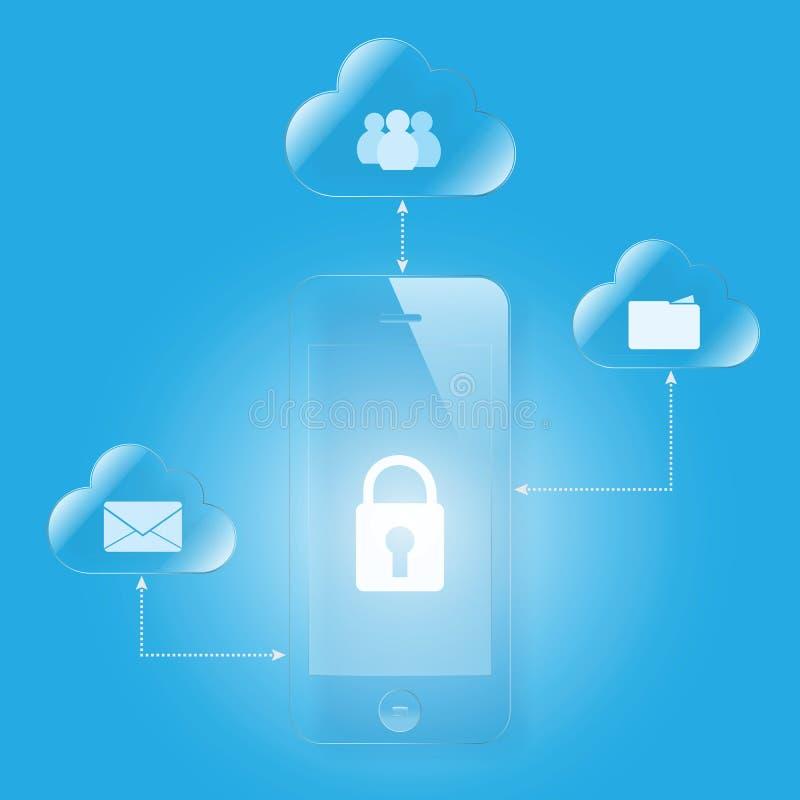 Nuvem que computa a segurança móvel ilustração stock