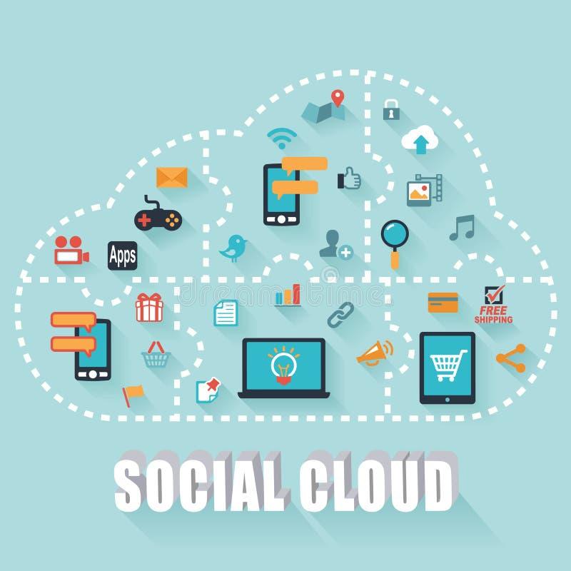 Nuvem social ilustração royalty free