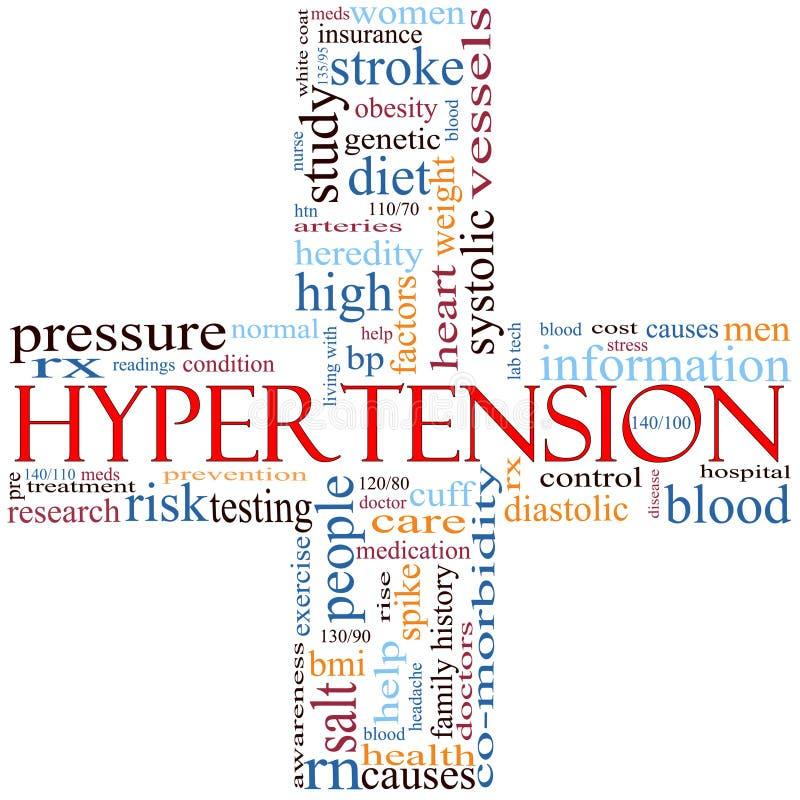 Nuvem transversal da palavra da hipertensão ilustração do vetor