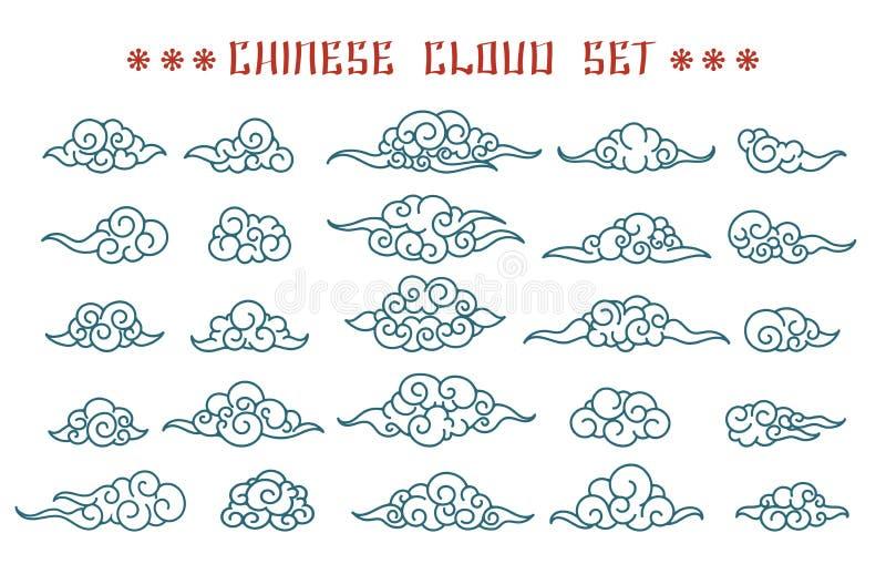 Nuvens chinesas ajustadas ilustração royalty free
