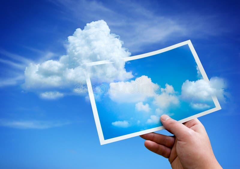 Nuvens de um retrato