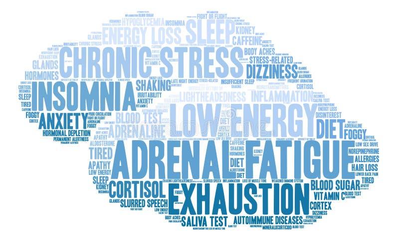 Nuvola adrenale di parola di affaticamento illustrazione vettoriale