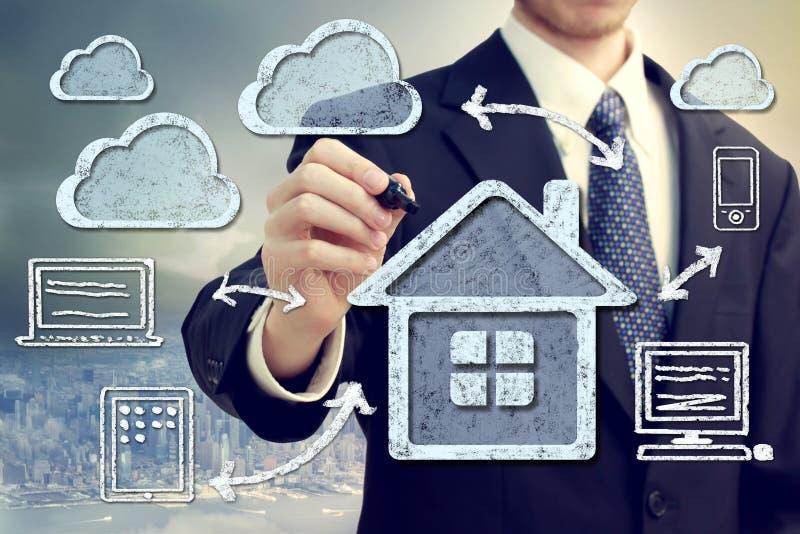 Nuvola che computa a casa concetto immagini stock