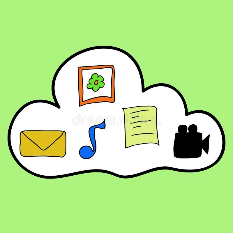 Nuvola che computa nello stile variopinto di scarabocchio illustrazione di stock
