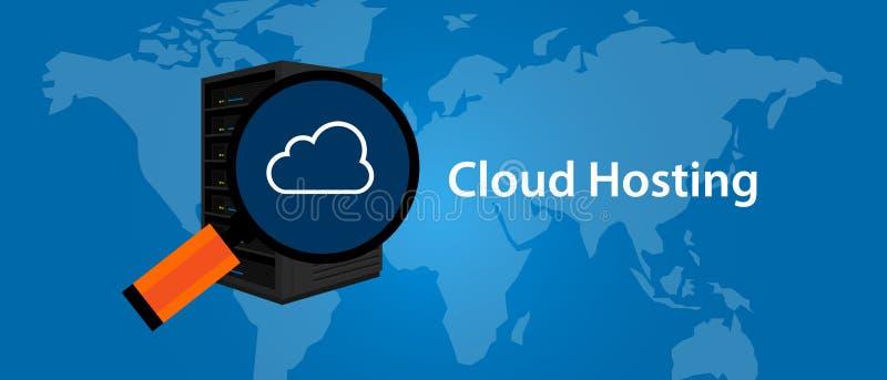 Nuvola che ospita tecnologia di infrasctructure di web service del server di virtualizzazione royalty illustrazione gratis