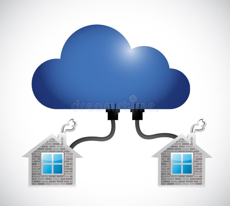 Nuvola collegata ad un insieme delle case Illustrazione illustrazione vettoriale