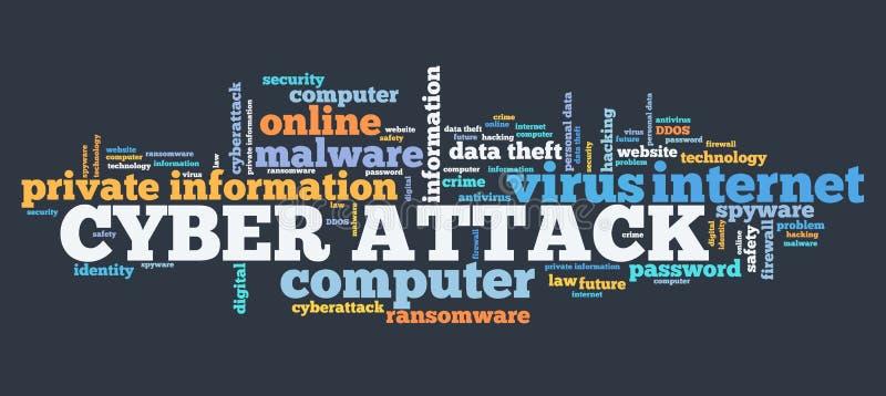 Nuvola cyber di parola di attacco royalty illustrazione gratis