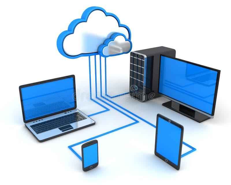 Nuvola di Internet, concetto illustrazione vettoriale