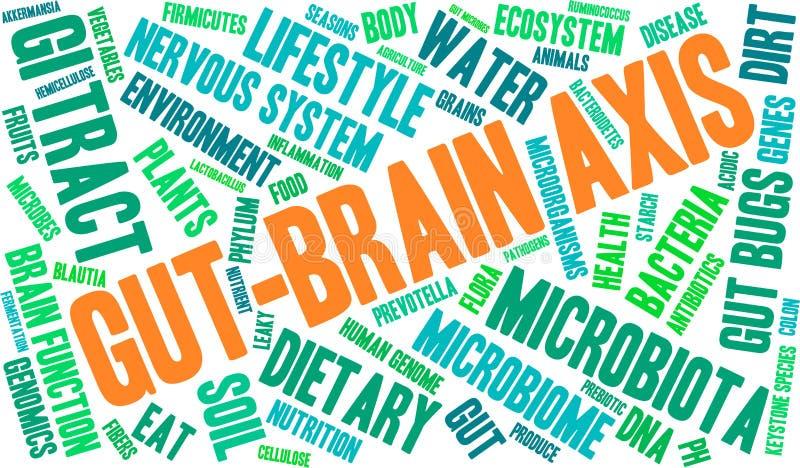 Nuvola di parola di asse del Intestino-cervello illustrazione di stock
