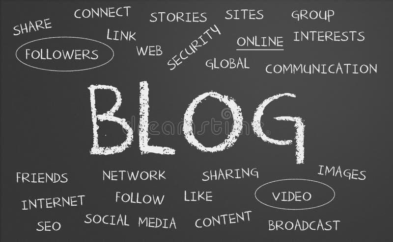 Nuvola di parola del blog illustrazione di stock