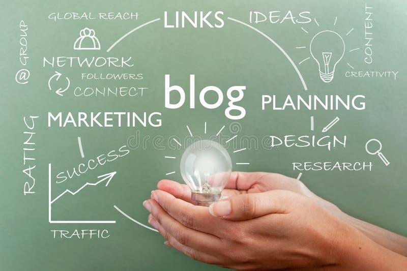 Nuvola di parola del blog immagini stock libere da diritti