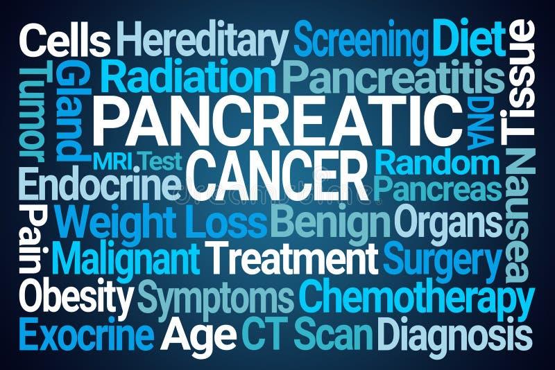 Nuvola di parola del cancro del pancreas illustrazione vettoriale