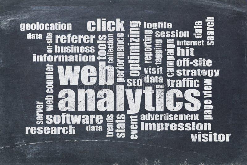 Nuvola di parola di analisi dei dati di web sulla lavagna immagine stock libera da diritti