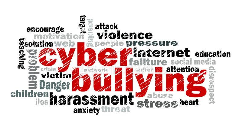 Nuvola di parola di cyberbullismo illustrazione di stock