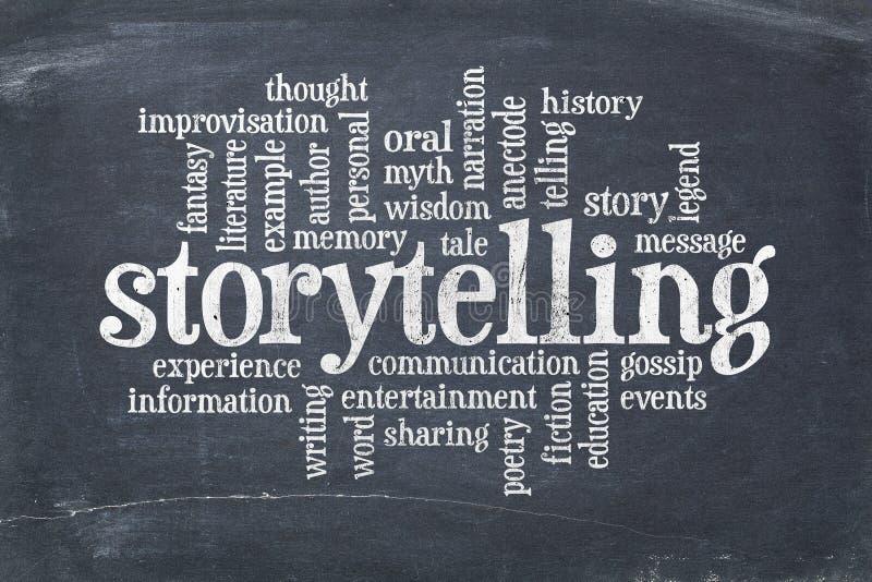 Nuvola di parola di narrazione fotografia stock