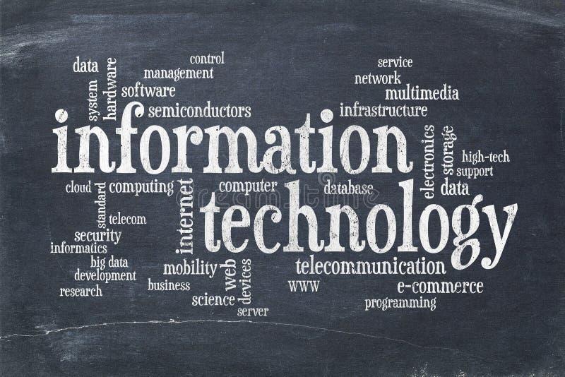 Nuvola di parola di tecnologia dell'informazione fotografia stock