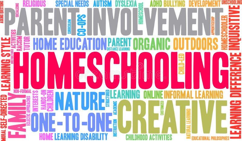 Nuvola di parola di Homeschooling royalty illustrazione gratis