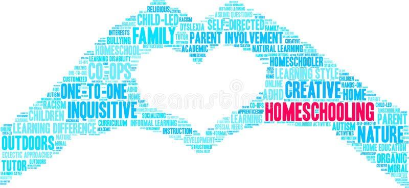 Nuvola di parola di Homeschooling illustrazione di stock